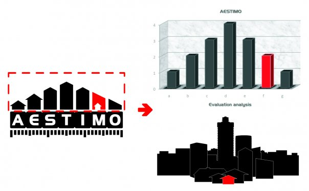 AESTIMO | Brands of the World™
