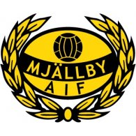Logo of Mjallby AIF