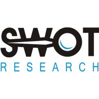 Logo of SWOT Research