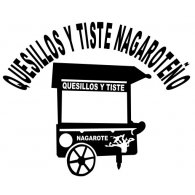Logo of Quesillos Nagaroteño